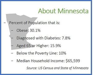 About MN